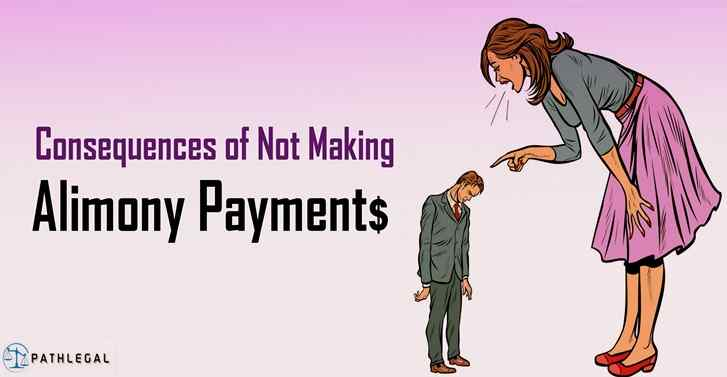 Consequences of Not Making Alimony Payments
