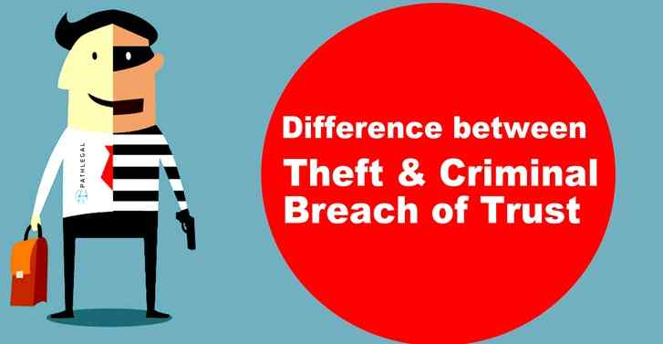 Theft and Criminal Breach of Trust Explained Under Law