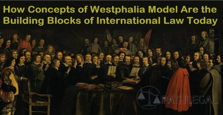 How Concepts of Westphalia Model Are the Building Blocks of International Law Today
